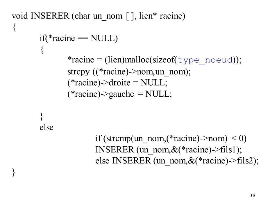 void INSERER (char un_nom [ ], lien* racine)